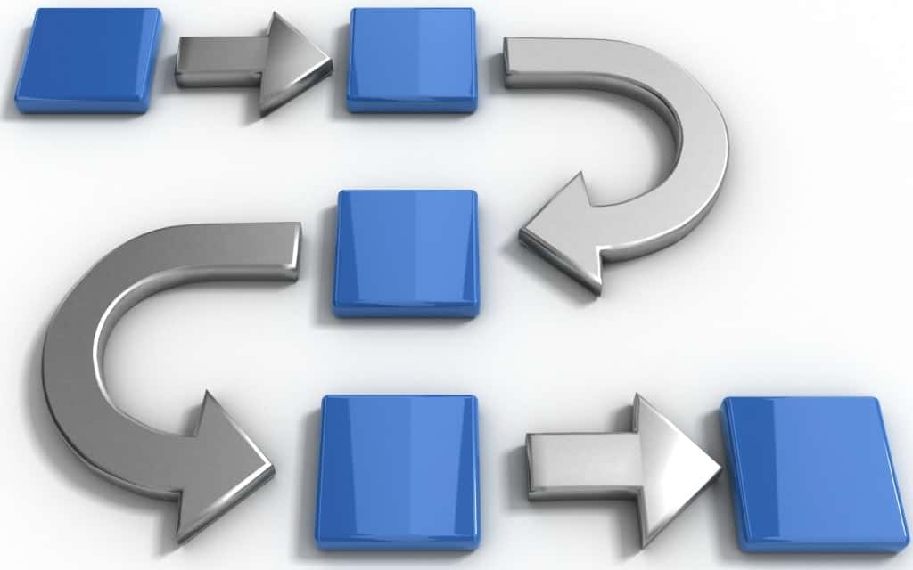 An illustration of a flow diagrams representing process and time.